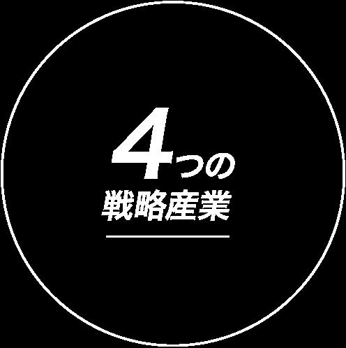4つの戦略産業